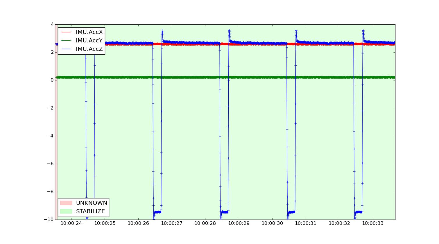 phmini-buzzer-aliasing.png